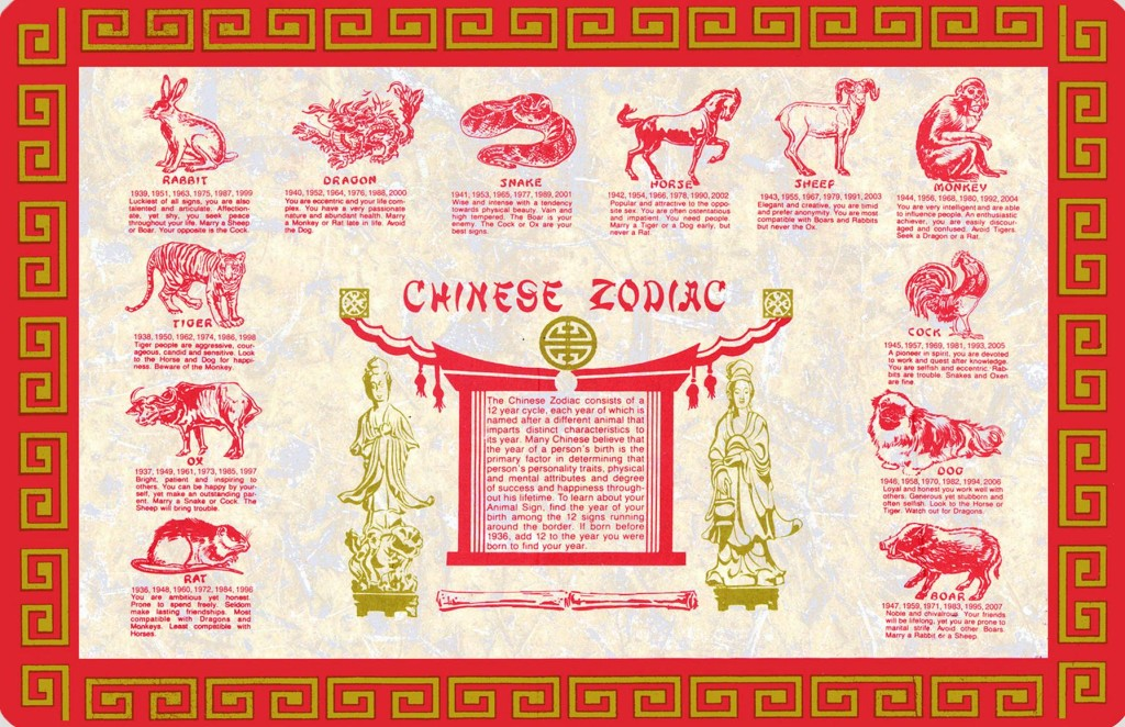chinese zodiac place