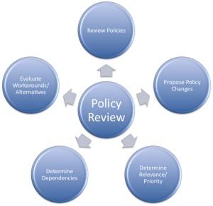 policy_reveiw