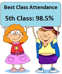 best_class_attendance
